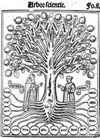 Raymond Lulle, Arbor scientiae, 1295