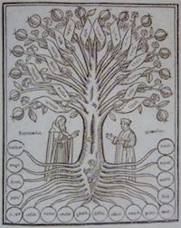 Raymond Lulle, Arbre moral, Paris, BNF