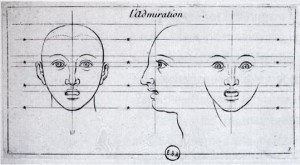 Le Brun, l'Admiration
