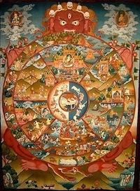 tanka-tibet, La roue de la vie et la traversée des enfers