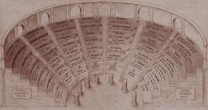 Giulio Camillo , Théâtre de mémoire, gravure, XVIe siècle