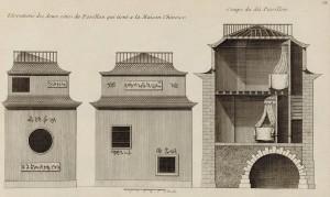 Fig. 9. G.-L. Le Rouge, Élévations des deux côtés du Pavillon qui tient à la Maison chinoise, lithographie, 29 x 47,8 cm, 1785, parue dans Jardins anglo-chinois, treizième cahier, planche 14, Paris, Le Rouge.